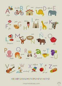 Me han parecido preciosos estos abecedarios y muy llamativos visualmente. Se pueden imprimir para decorar en la habitación de los niños o para la clase del cole.Para aprender las letras y que cojan solturas a la hora de identificarlas, es muy buena idea que la asocien a un objeto o dibujo. Además, así las asocian …