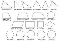 figuras geometricas y sus nombres  la cantidad de lados que tiene