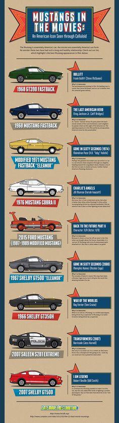 45 Years of Movie Mustangs