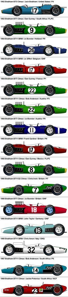 Formula One Grand Prix Brabham BT3/BT7/BT11 1962-1968
