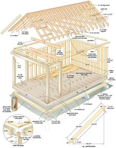 Build This Cozy Cabin For Under $4000 | TheSurvivalPlaceBlog