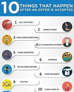 Here are ten things that happen once your offer is accepted: 🏘 Call me today if you are looking to buy or sell a home in Dallas/Fort Worth at 214-850-6907. Keller Williams Central, Texas. #realestate #realtor #kw #kellerwilliams #dallas #dallastx #dallastexas #dfw #richardson #plano #allen #fortworth #garland #mesquite #home #house #newhome #love #keepcalm #realtorlife #realestatemarketing #goals #growth #communication #whiterock #mckinney #belong #localrealtors - posted by Tina Priya…