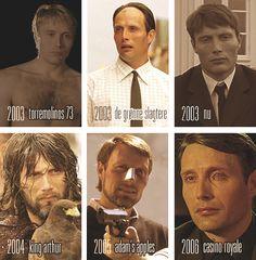 MADS MIKKELSEN FILMS/TV: 2003-2006