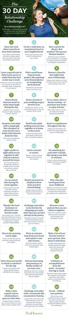 The 30 Day Relationship Challenge