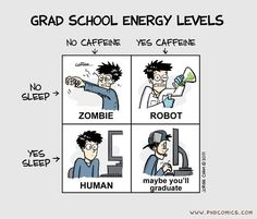 PHD comics' Jorge Cham on misery, hope and academia (Wired UK) Graduate School Humor, College Humor, School Memes, College Life, School Life, Funny School, Law School, School Fun, School Stuff
