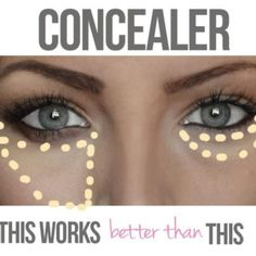 The best way to apply concealer under the eyes