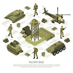 Buy Isometric Military Base Flowchart by macrovector on GraphicRiver. Military vehicles isometric composition of isolated buildings and military facilities with tactical transport units a. Military Guns, Military Vehicles, Army Men Toys, Information Visualization, Army Base, Army Infantry, Isometric Art, Graffiti Lettering, Vector Photo