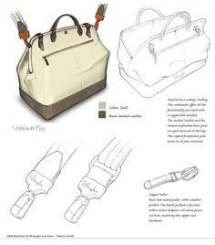 Wrangler - Sketches 2008 by Joris Smeuninx at Coroflot.com