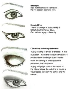 Corrective Makeup - The Hooded Eye | Kim Greene's Makeup Tips from the Set