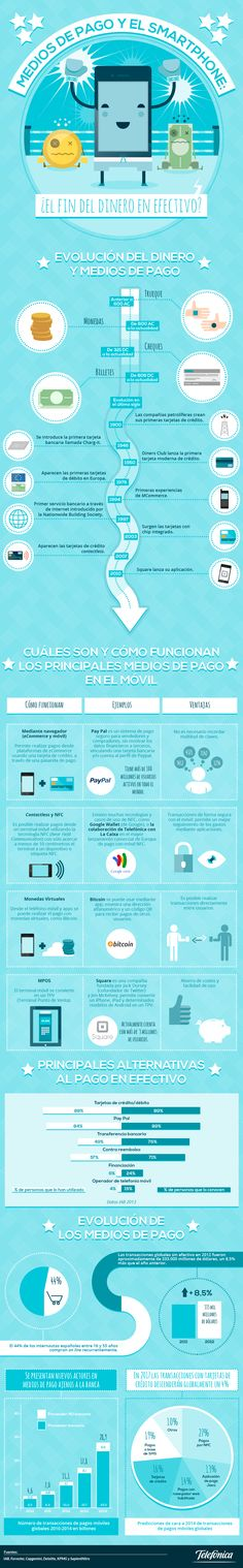 Móviles y medios de pago #infografia