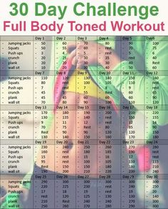 30 Day Challenge – Full Body Toned Workout via - z. 30 Day Challenge – Full Body Toned Workout via - zebra club Fitness Workouts, Fitness Herausforderungen, Health Fitness, Fitness Shirts, Toning Workouts, Muscle Fitness, Total Body Workouts, Summer Body Workouts, Total Body Toning