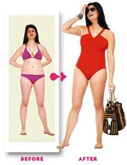 60d15a11035a8 Confidence and Style Blog  How To Choose the Best Swimsuit For Your Body  Shape Plus