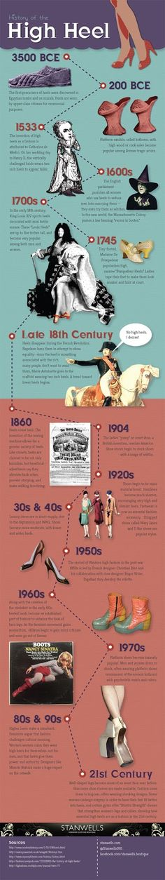 An Infographic of the history of high heels