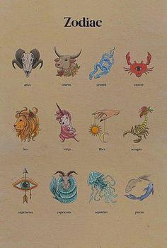 Astrology Books, Astrology Zodiac, Gemini Zodiac, Capricorn Art, Cool Bedrooms For Teen Girls, Wall Prints, Poster Prints, Spiritual Symbols, Zodiac Star Signs