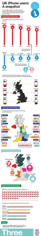 Cómo se usa el iPhone en el Reino Unido #infografia #infographic #apple