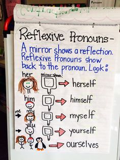 "Reflexive Pronouns Anchor Chart: Teaching 2nd graders ""Reflexive Pronouns""-say what??? Well, this is how I saw it- reflexive/reflection...It seemed to help:)"