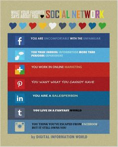 What Your Favorite Social Network Says About You - #SocialMedia #Infographic