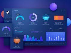 Monitoring Dashboard UI by Zoeyshen