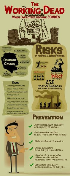 Business and management infographic & data visualisation Working Dead: How to Stop Employees Turning Into Zombies Infographic Description The working dead Employee Rewards, Employee Wellness, Workplace Wellness, Working Dead, Zombies, Employee Recognition, Burn Out, Employee Engagement, Health Promotion