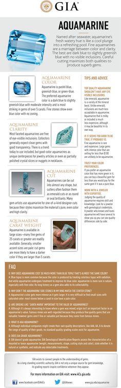Aquamarine Buying Guide