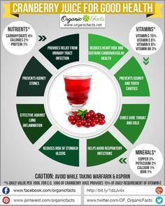 The health benefits of cranberry juice include relief from urinary tract infection, respiratory disorders, kidney stones, cancer, and heart disease.