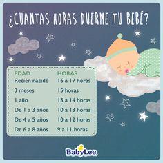 ¿Cuantas Horas Duerme Tu Bebe?
