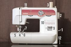 The first step in learning to sew on a machine is figuring out your own machine top to bottom. Learn all about what each part of your sewing machine does.