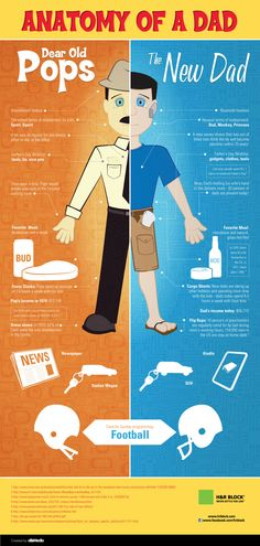 The evolution of the dad #Infographics