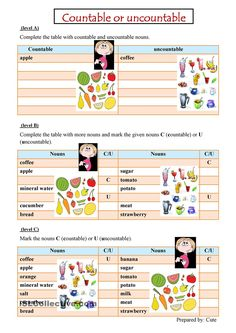 this is a 3 level exercise for mixed abilities in the class. Grammar: Countable and uncountable nouns; Nouns Worksheet, Worksheets, Coffee Apple, Uncountable Nouns, Virtual Class, Teaching Jobs, Home Learning, Writing Skills, Esl