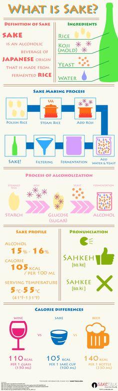 What is Sake - Japanese Rice Wine? | SAKETALK