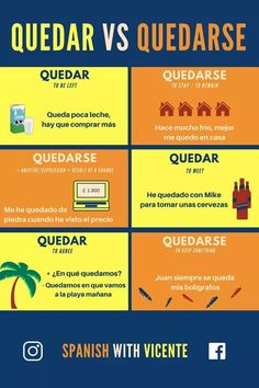 Best spanish lessons how can i teach myself spanish,learn spanish fast and free spanish abroad,spanish games spanish language immersion programs. Spanish Help, Spanish Practice, Learn To Speak Spanish, Learn Spanish Online, Study Spanish, Spanish Lesson Plans, Spanish Lessons, French Lessons, Spanish Grammar