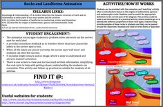 Rocks and Landforms Animation! This is a link to a fun and easy activity to get students to link rock types to different landforms and types of erosion. Have students complete this activity before an Earth science practical to check understanding. Find it at: http://www.footprints-science.co.uk/index.php?module=2=The%20rock%20cycle=Section2=1