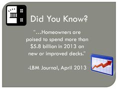 #FridayFact  Looks like there are great things in store this year for the #deck industry! Do you agree with this prediction?