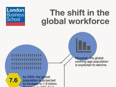 The shift in the global workforce