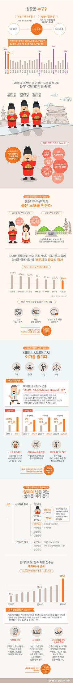 [infographic] '조선시대 5번째로 장수한 왕 정종, 그의 건강한 노후 비결'에 대한 인포그래픽