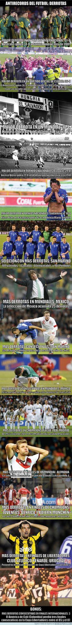 Antirrecords del fútbol: Derrotas