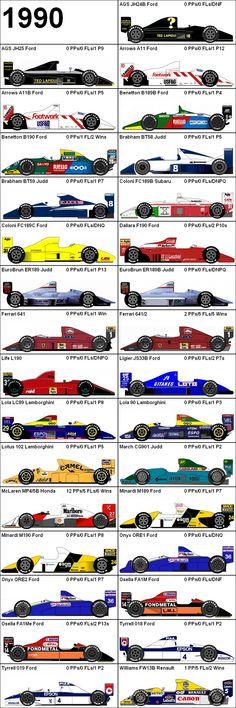 Formula One Grand Prix 1989 Cars - The Motor Show Grand Prix, Escuderias F1, Formula 1 Car, Nascar, Indy Cars, F1 Racing, Rally Car, Car And Driver, Vintage Racing