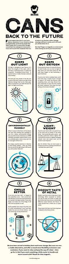 An infographic of metal and malt.