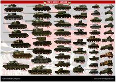 armadura soviética WW2