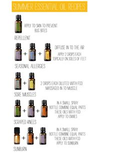 Summer Essential oil recipes