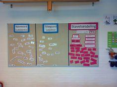 Grammatik Visible Learning, Teaching, Bedroom, Tips, Grammar, First Grade, Bedrooms, Education, Dorm Room