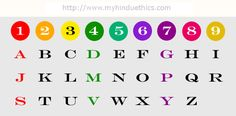 Numerology Destiny Number Destiny Number is also known as Expression number in Numerology. Destiny number is derived from adding values of all the characters as it appears in that persons full Birth name.