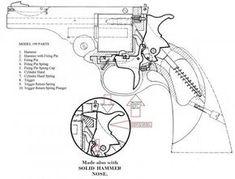 Explore Ronald Columbus's photos on Photobucket. Weapons Guns, Guns And Ammo, Homemade Shotgun, Revolver Pistol, Creative Poster Design, Firearms, Hand Guns, Metal Working, Amazon