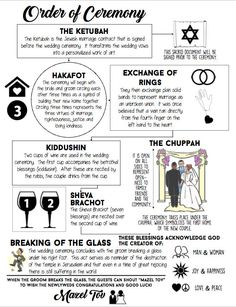 Jewish Wedding Program Infographic by CraftedByBenDesign on Etsy
