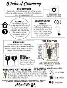 Jewish Wedding Program Infographic by CraftedByBenDesign on Etsy