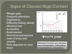 sings of elevated #cortisol