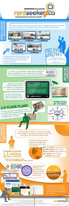Advertising Rental Properties Online to Achieve Maximum Effectiveness – a NEW [INFOGRAPHICS] by The http://www.RentSeeker.ca Team