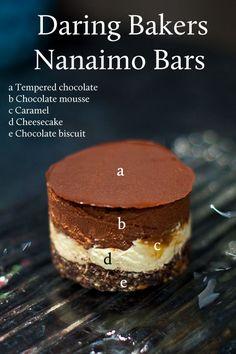 ... Nanaimo - best dessert ever?? on Pinterest | Nanaimo bars, Nanaimo bar