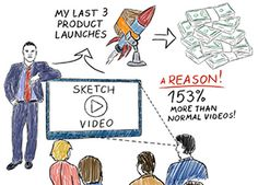 Video scribing is the latest method in the organic message delivery. Video scribing is also referred as whiteboard animation that lifts drawing from its specific place and facilitates to be uploaded, shared and broadcasted. Many organizations think it is difficult to use whiteboard animation videos as it has really only a few video type limitations.
