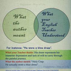 ap english literature essay rubric+college board